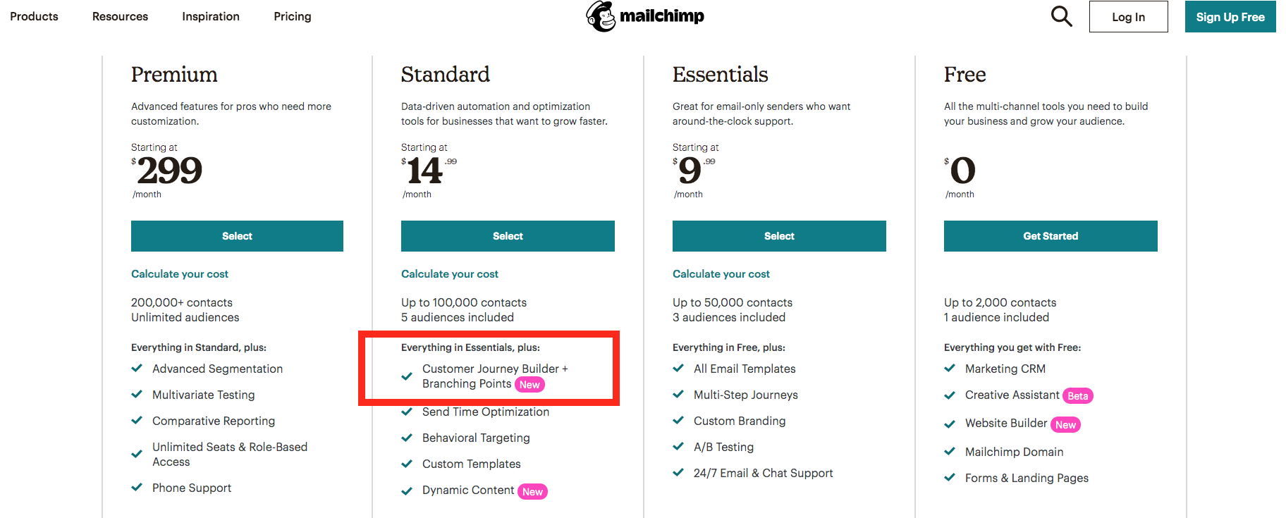 Mailchimp pricing with journeys highlighted in a red box