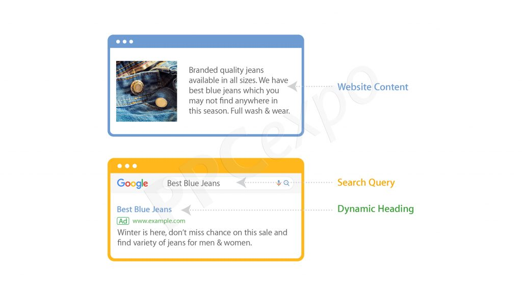 Dynamic Search Ads Example